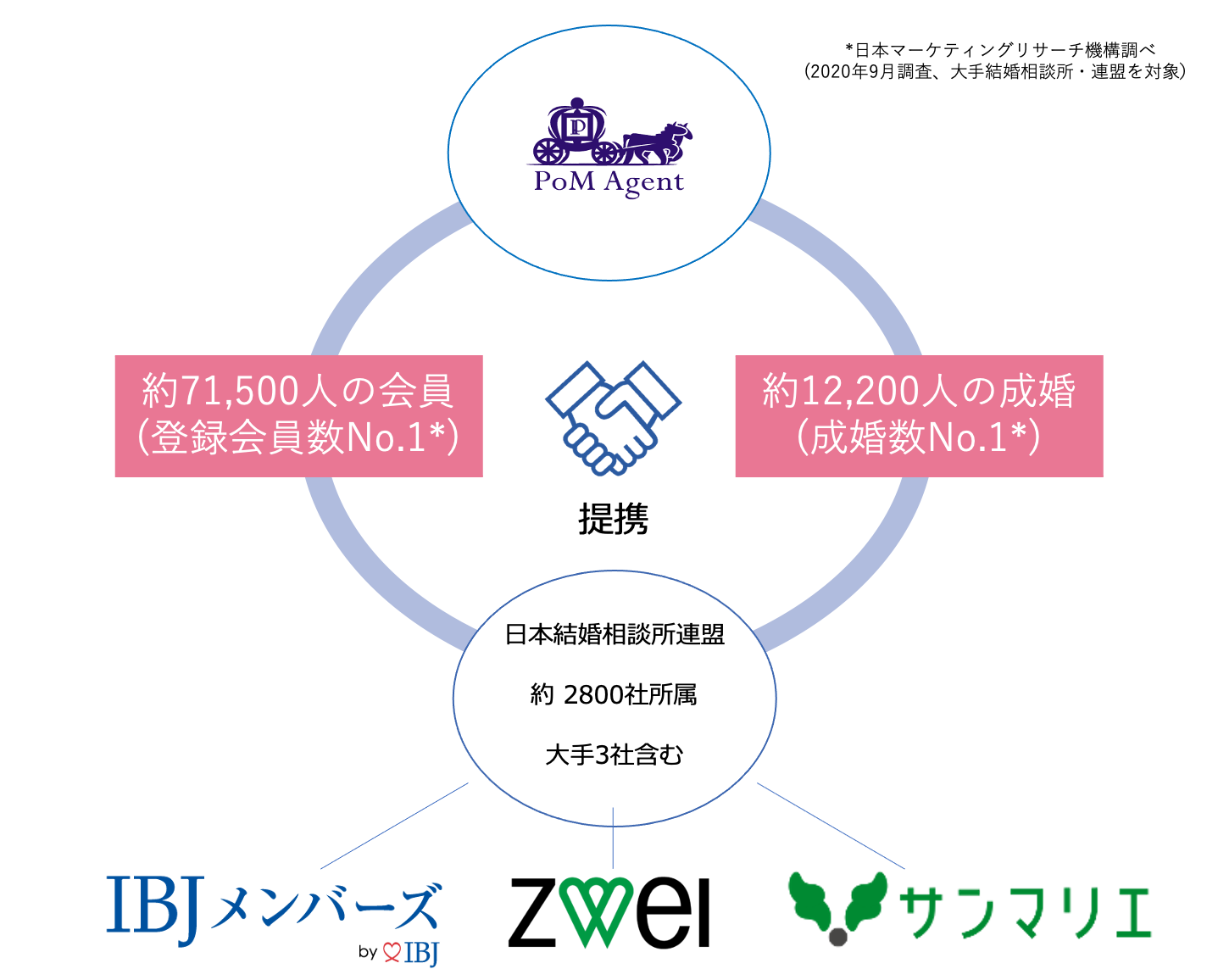 network_202106.png