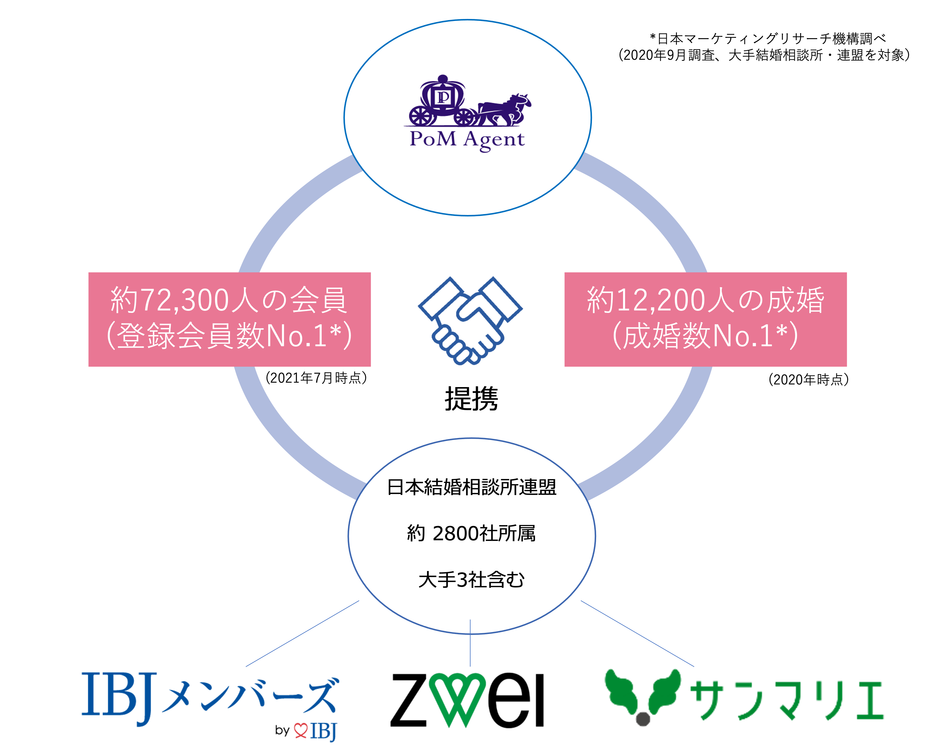 network_202107.png